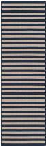 Safavieh Solid/Striped Four Seasons Area Rug Collection