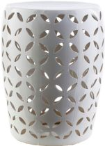 Surya Contemporary Chantilly home accent Collection
