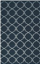 Surya Contemporary Juniper Area Rug Collection